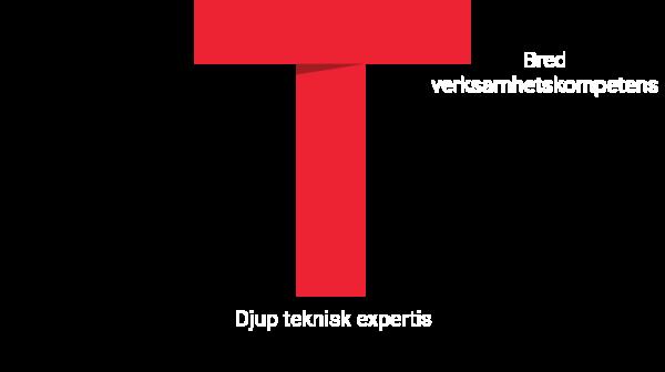 Entea T-logga